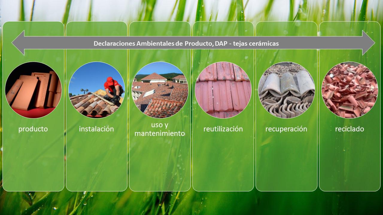 Declaración Ambiental de Producto (DAP) – Tejas