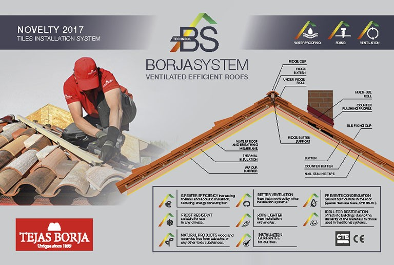 BORJASYSTEM – Ventilated Efficient Roofs System